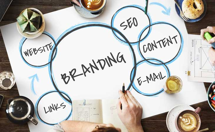 Branding   4 Slick Ways to Expand Your Digital Branding Strategy